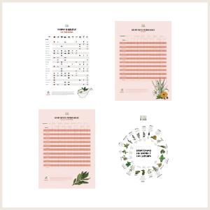 tabelas de utilização de Ervas Aromáticas
